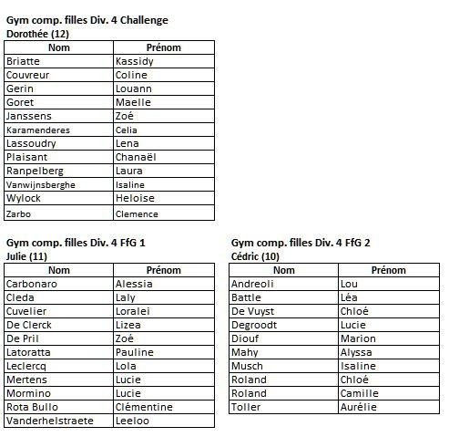 Filles competitions tableau 2 rev 10